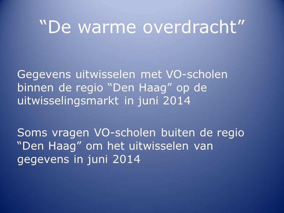 De warme overdracht Gegevens uitwisselen met VO-scholen binnen de regio Den Haag op de uitwisselingsmarkt in juni 2014.