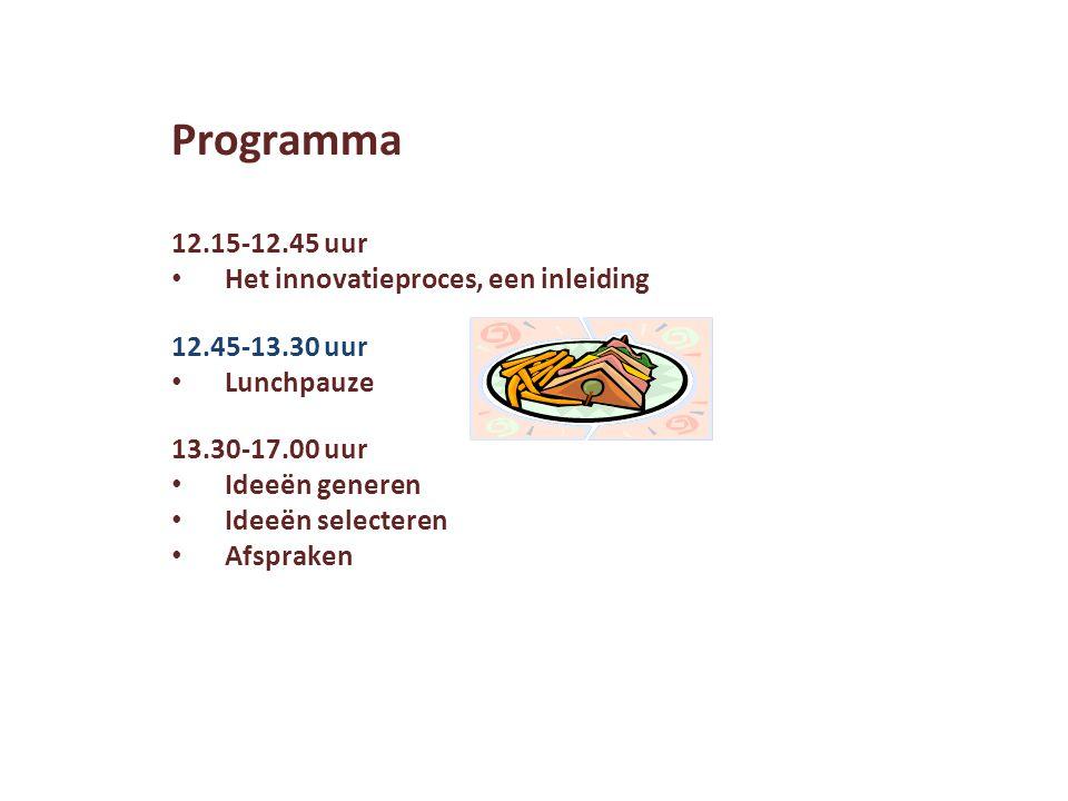 Programma 12.15-12.45 uur Het innovatieproces, een inleiding