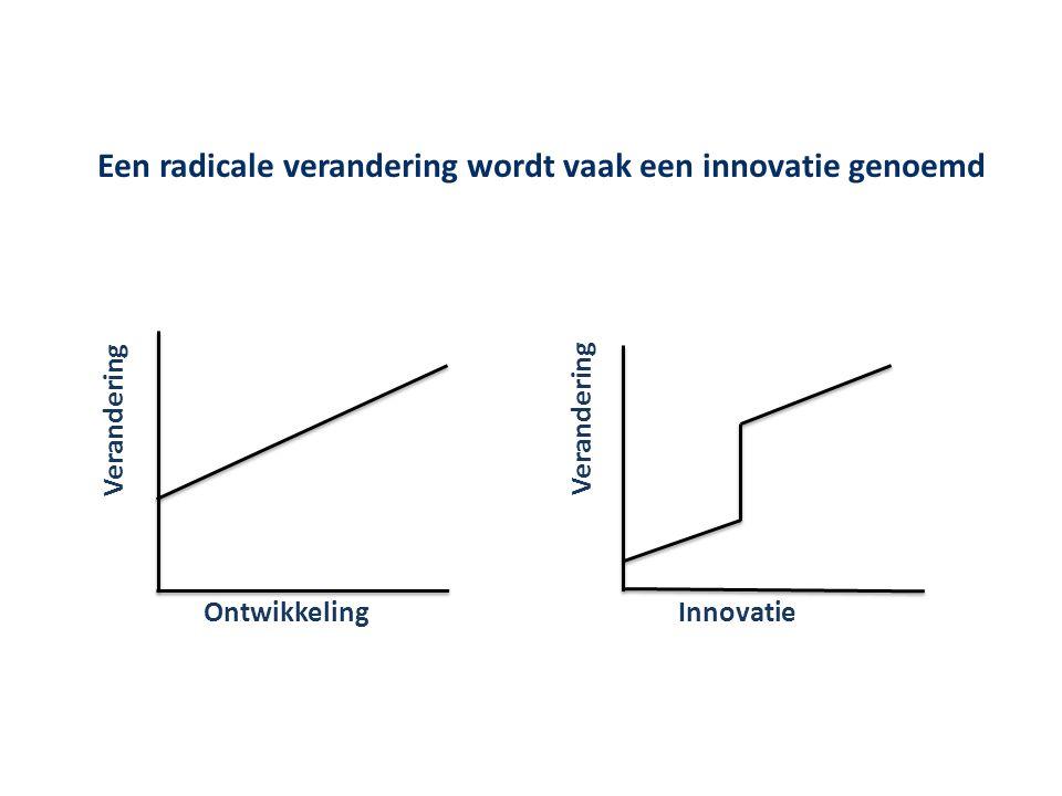 Een radicale verandering wordt vaak een innovatie genoemd