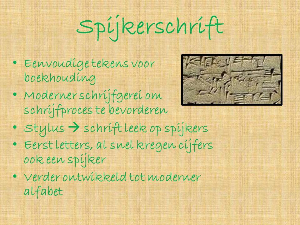 Spijkerschrift Eenvoudige tekens voor boekhouding
