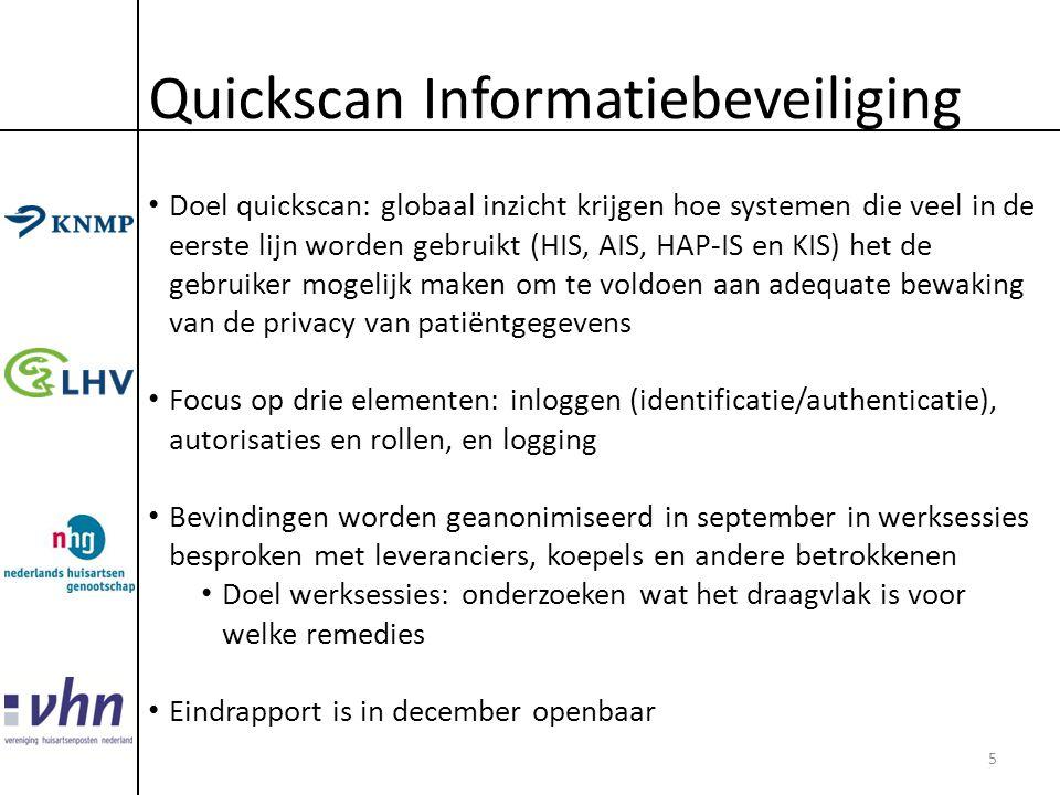 Quickscan Informatiebeveiliging