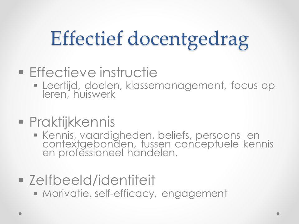 Effectief docentgedrag
