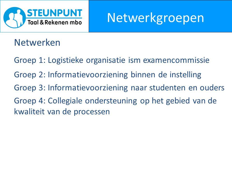 Netwerkgroepen Netwerken