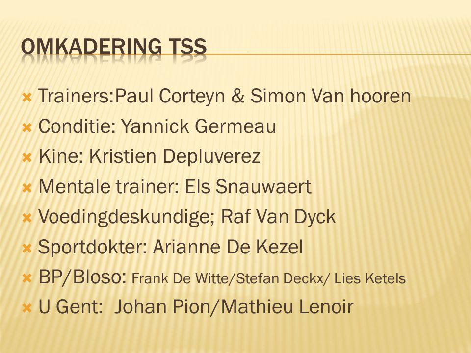 Omkadering TSS Trainers: Paul Corteyn & Simon Van hooren