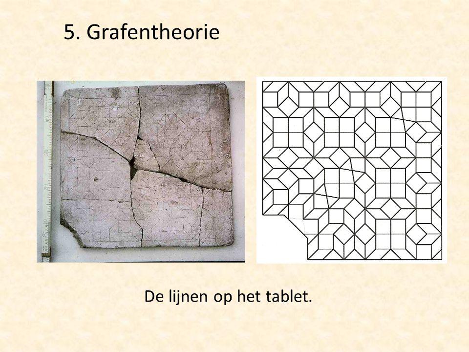 5. Grafentheorie De lijnen op het tablet.
