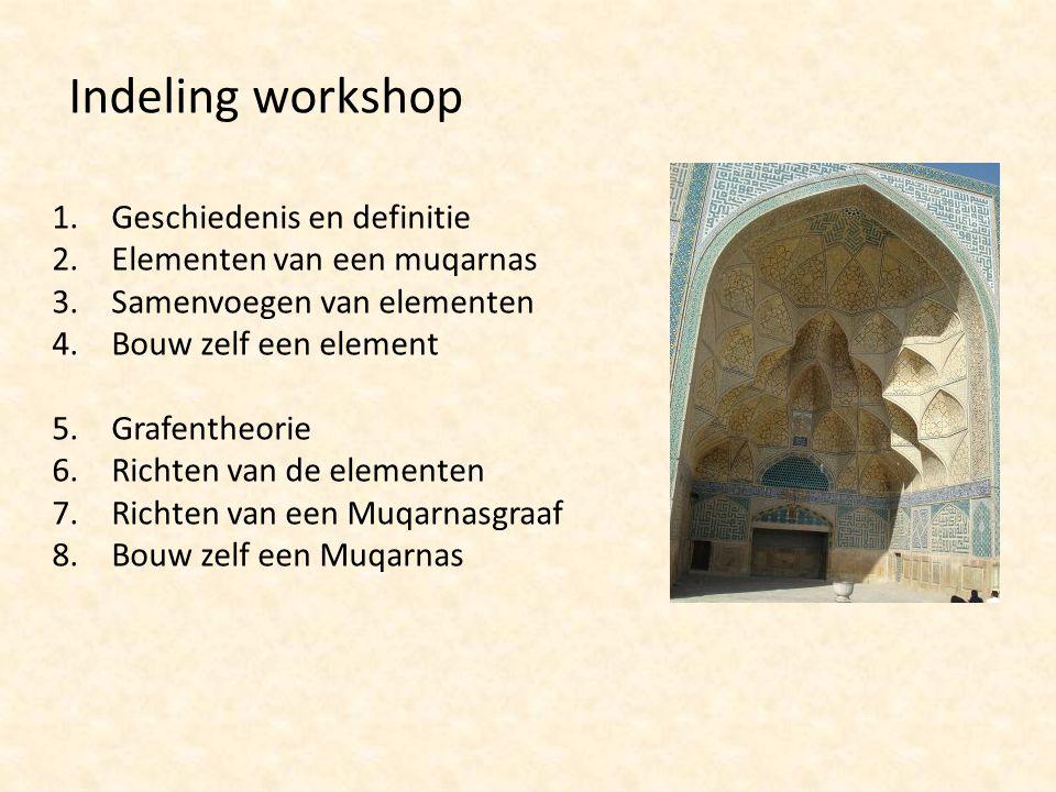 Indeling workshop Geschiedenis en definitie Elementen van een muqarnas