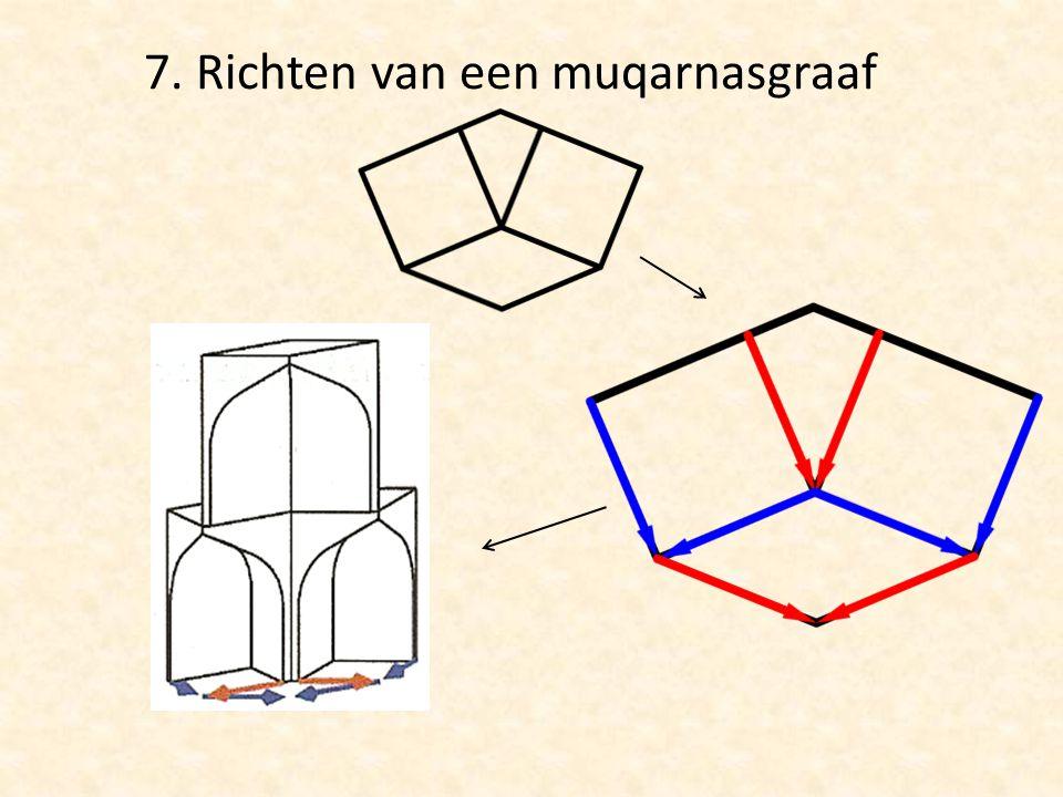 7. Richten van een muqarnasgraaf