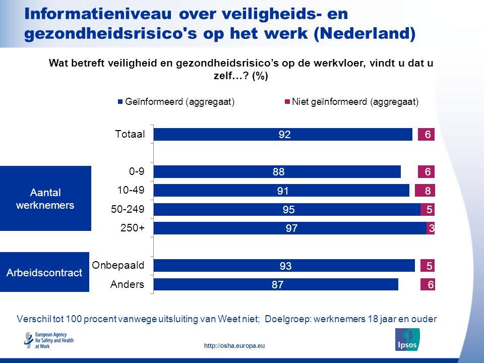 Informatieniveau over veiligheids- en gezondheidsrisico s op het werk (Nederland)