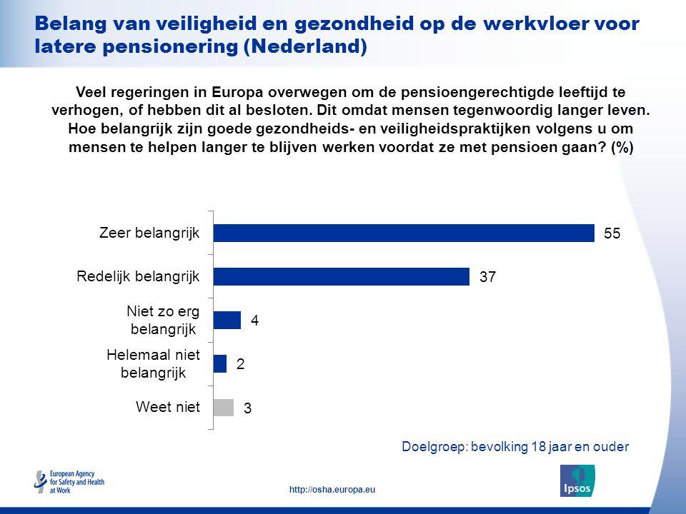 Belang van veiligheid en gezondheid op de werkvloer voor latere pensionering (Nederland)