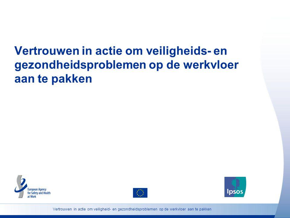 Vertrouwen in actie om veiligheids- en gezondheidsproblemen op de werkvloer aan te pakken