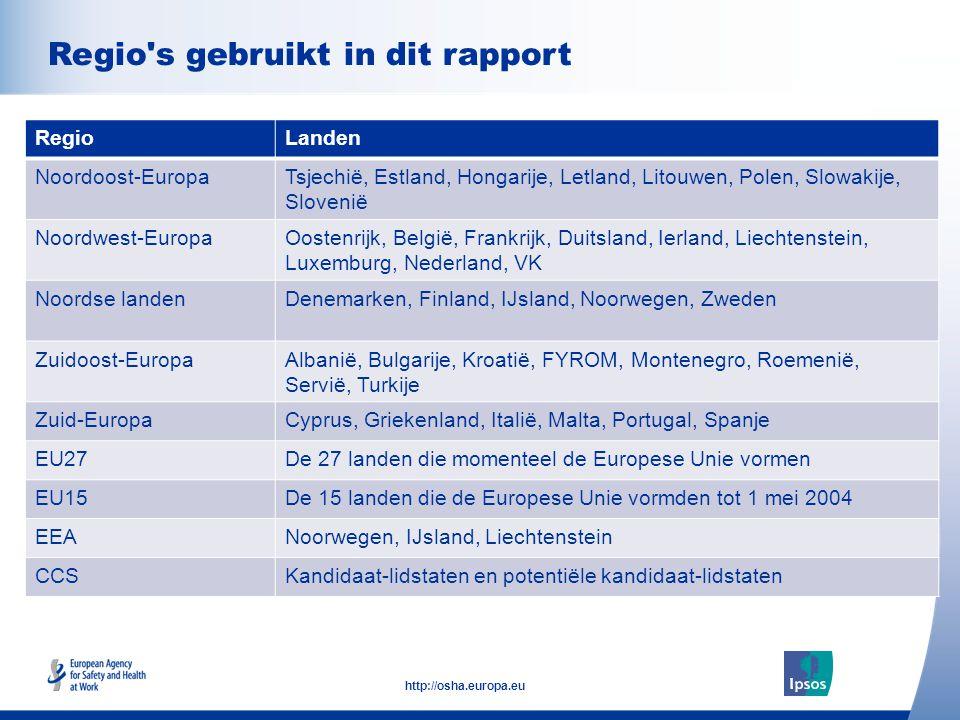 Regio s gebruikt in dit rapport