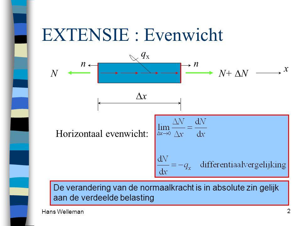 EXTENSIE : Evenwicht qx n N n N+ N x x Horizontaal evenwicht: