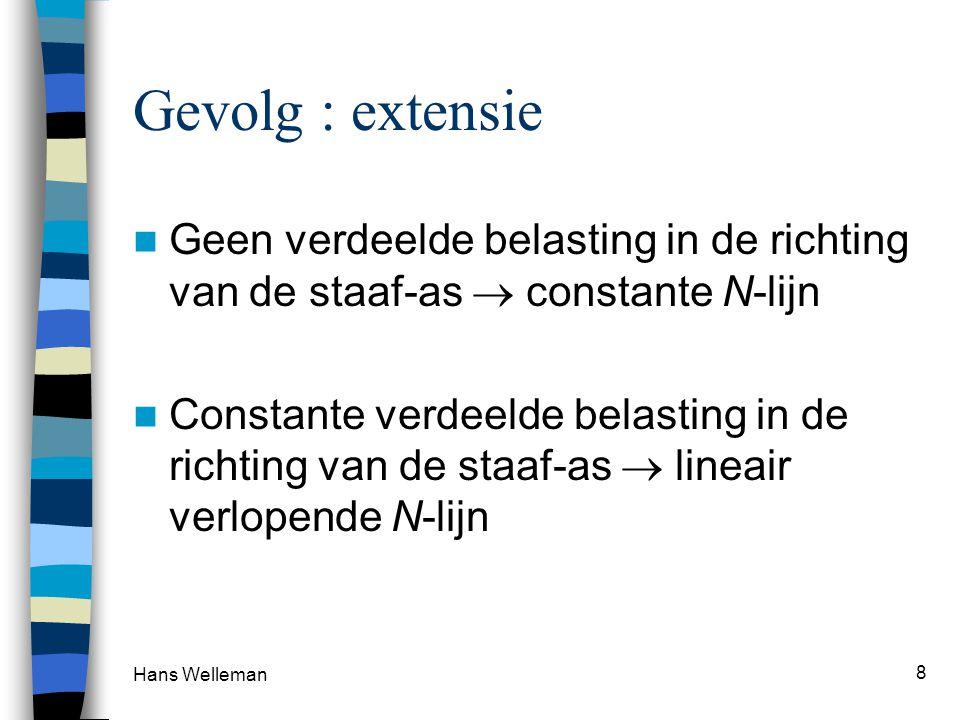 Gevolg : extensie Geen verdeelde belasting in de richting van de staaf-as  constante N-lijn.