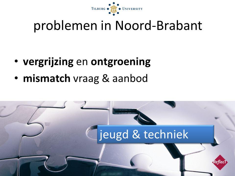 problemen in Noord-Brabant