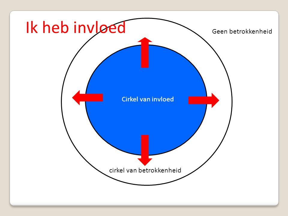Ik heb invloed Geen betrokkenheid Cirkel van invloed
