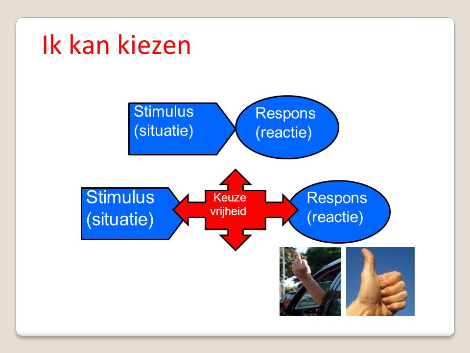 Ik kan kiezen Stimulus (situatie) Respons Stimulus (reactie)