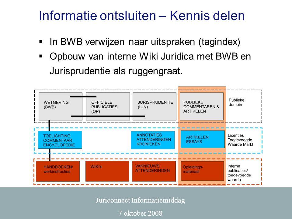 Juriconnect Informatiemiddag