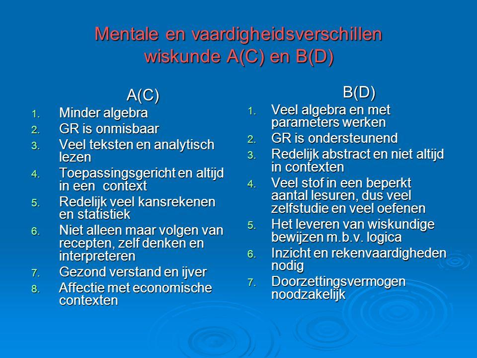 Mentale en vaardigheidsverschillen wiskunde A(C) en B(D)