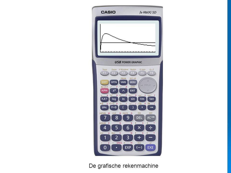 De grafische rekenmachine