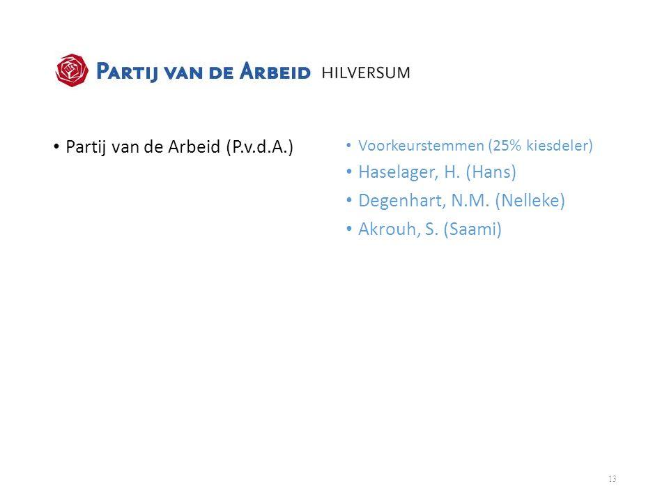 Partij van de Arbeid (P.v.d.A.) Haselager, H. (Hans)