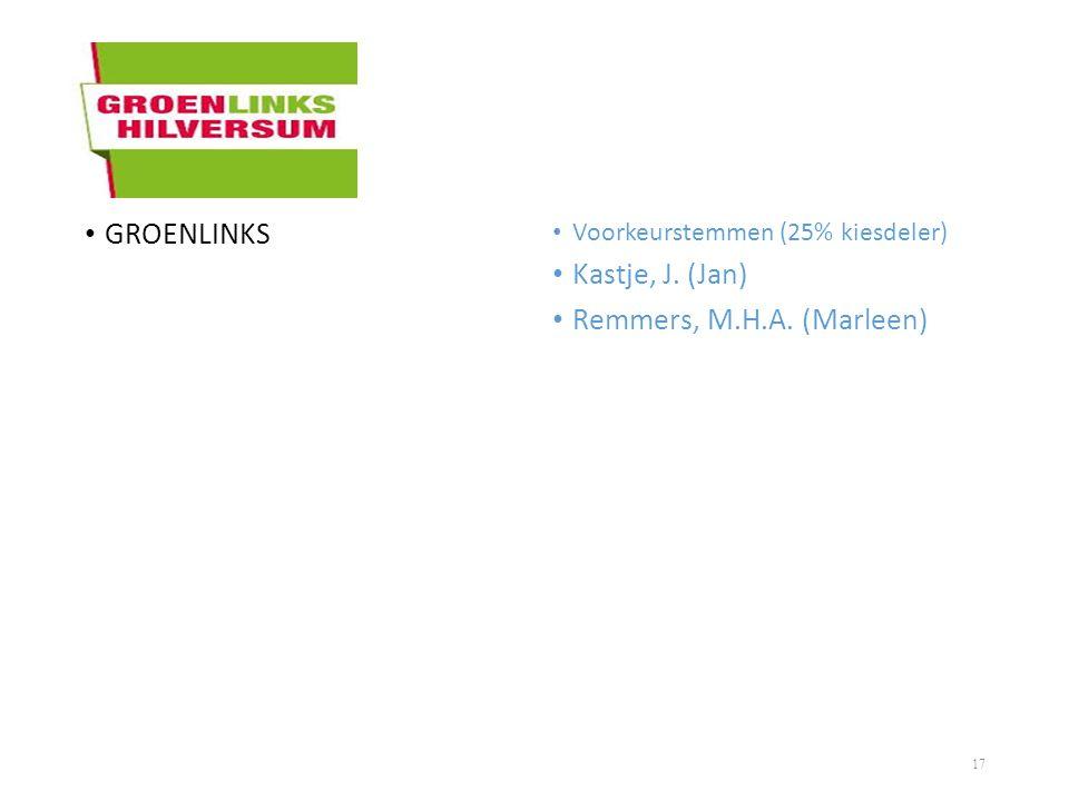 GROENLINKS Kastje, J. (Jan) Remmers, M.H.A. (Marleen)