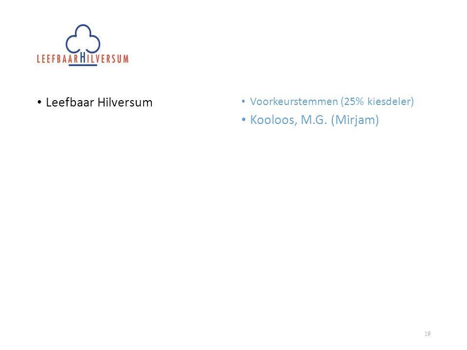 Leefbaar Hilversum Kooloos, M.G. (Mirjam)