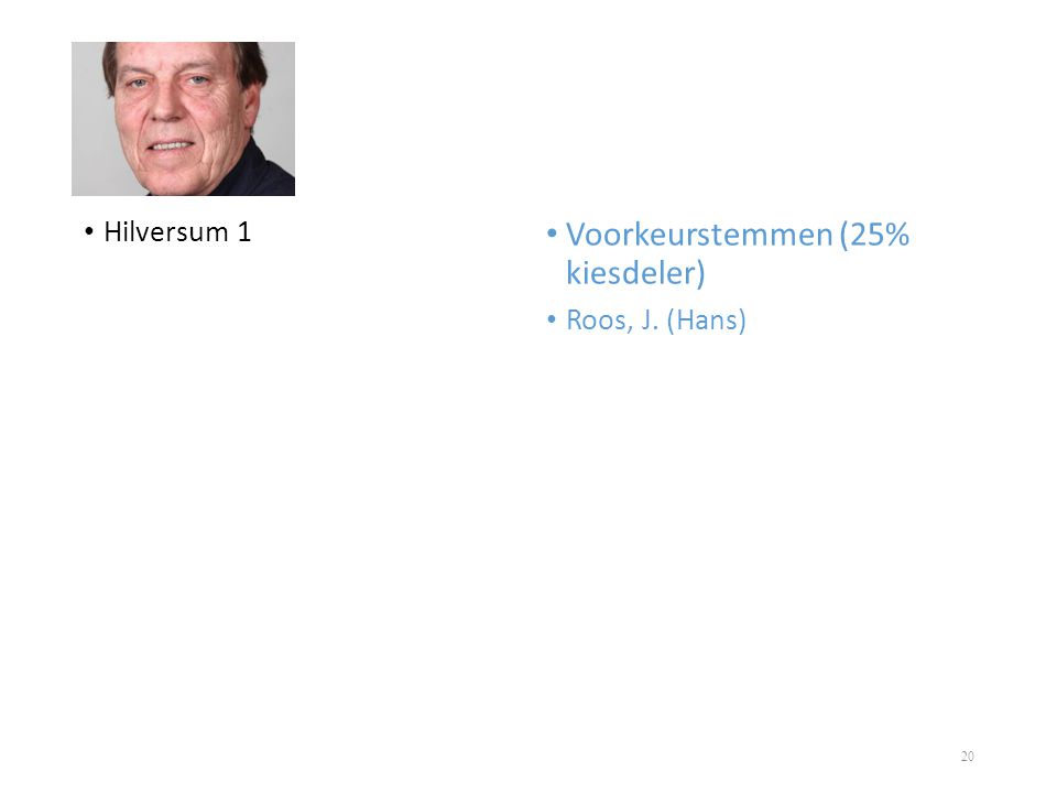 Voorkeurstemmen (25% kiesdeler)