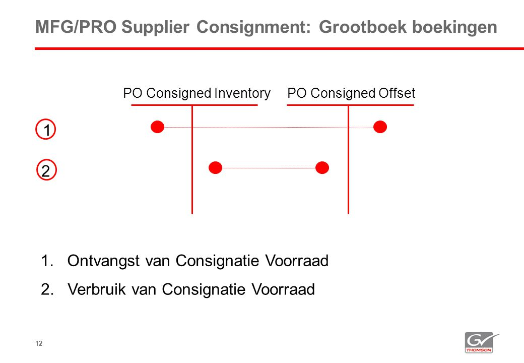 MFG/PRO Supplier Consignment: Grootboek boekingen