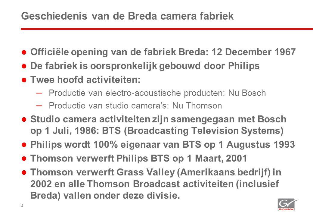 Geschiedenis van de Breda camera fabriek