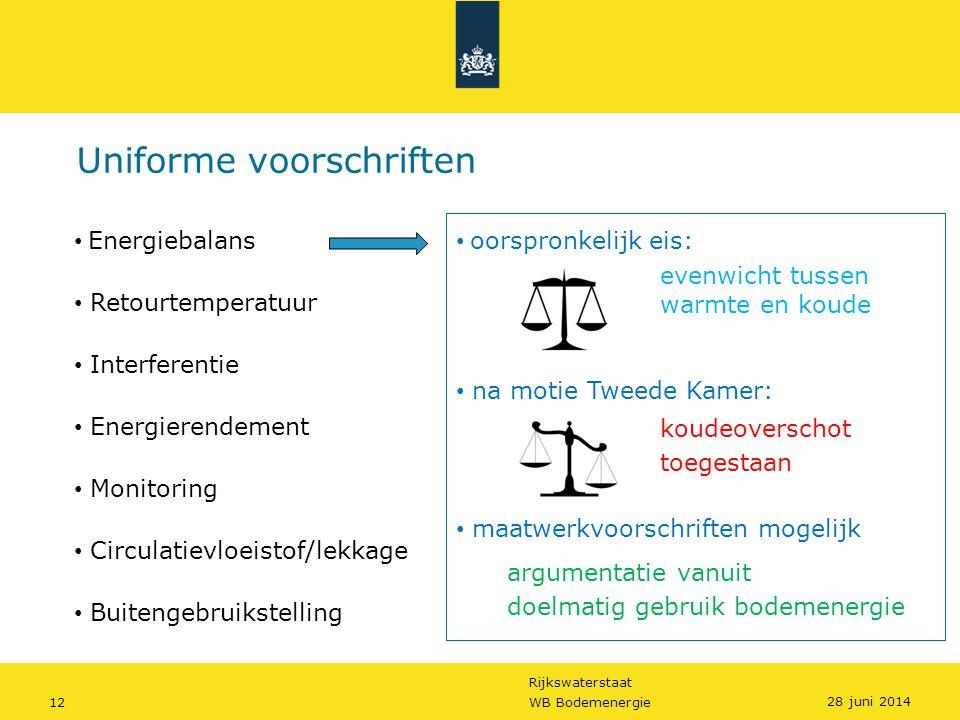 Uniforme voorschriften