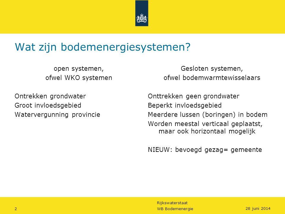 Wat zijn bodemenergiesystemen