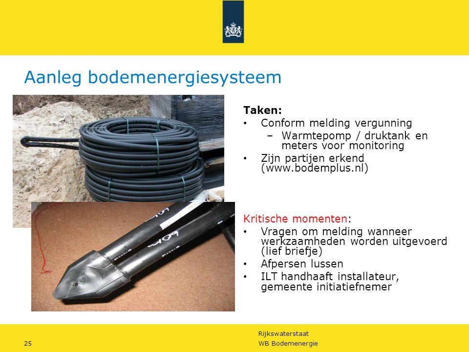 Aanleg bodemenergiesysteem
