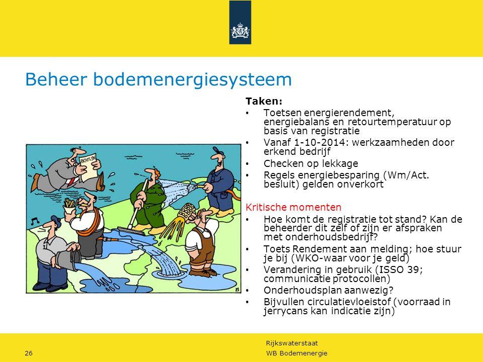 Beheer bodemenergiesysteem