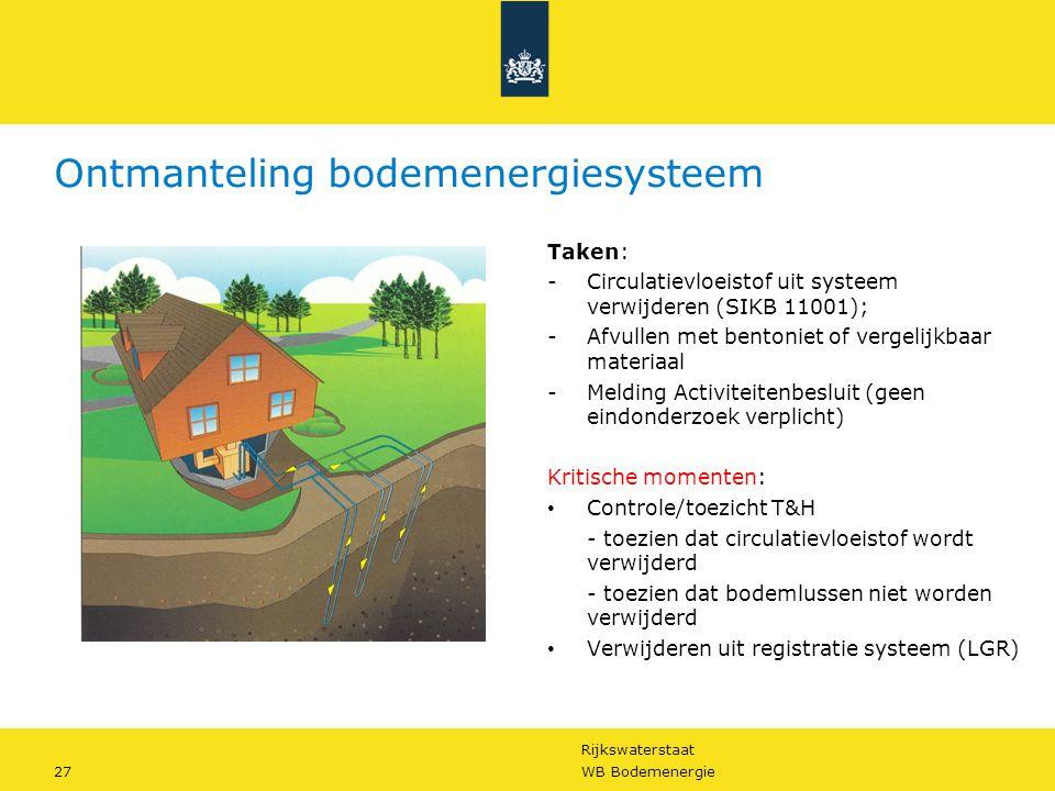 Ontmanteling bodemenergiesysteem