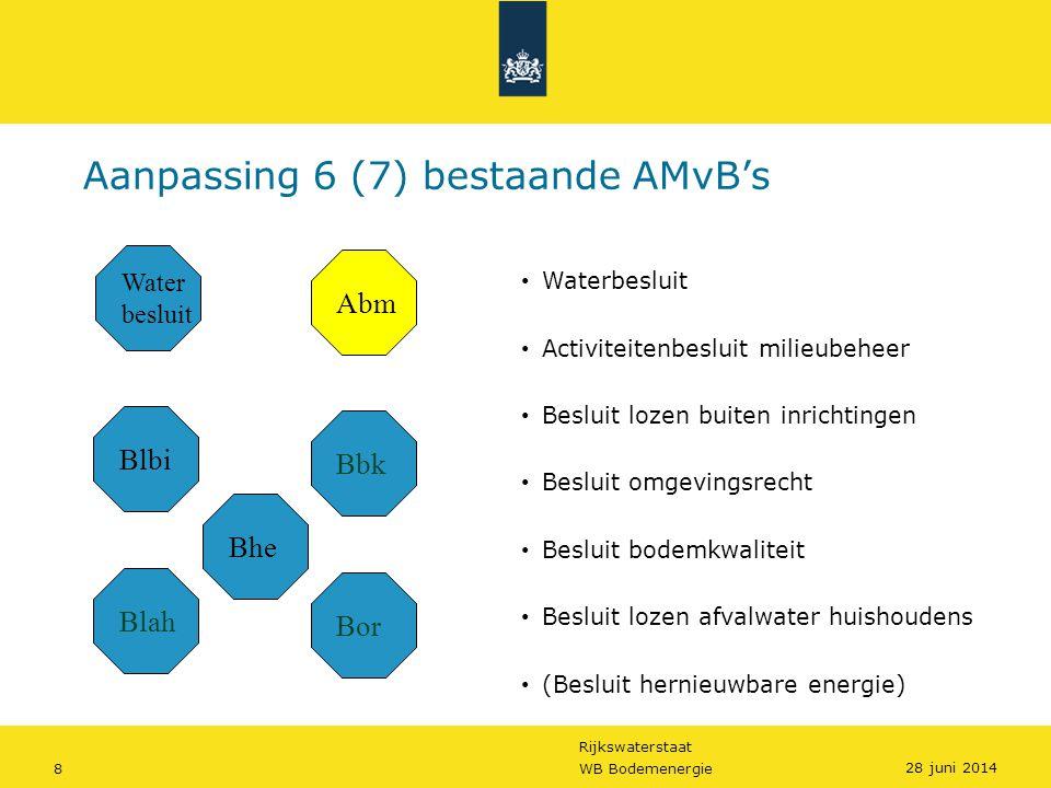 Aanpassing 6 (7) bestaande AMvB's