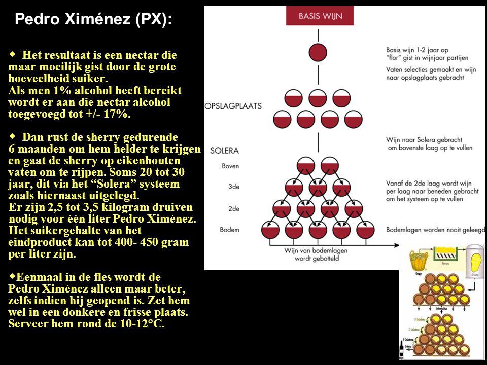 Pedro Ximénez (PX): Het resultaat is een nectar die maar moeilijk gist door de grote hoeveelheid suiker.