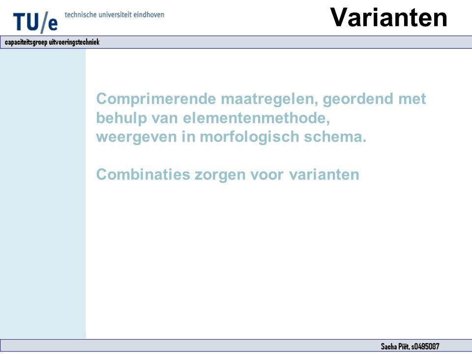 Varianten Comprimerende maatregelen, geordend met behulp van elementenmethode, weergeven in morfologisch schema.