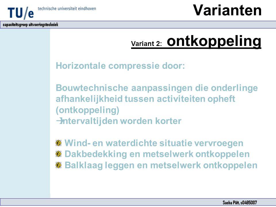 Varianten Horizontale compressie door:
