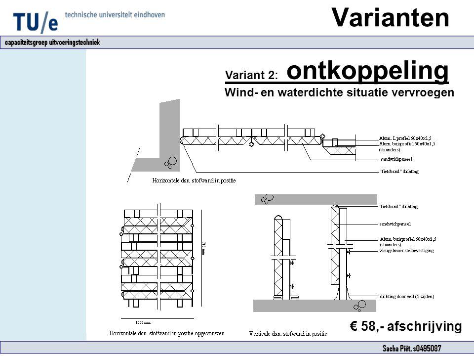 Varianten € 58,- afschrijving Variant 2: ontkoppeling