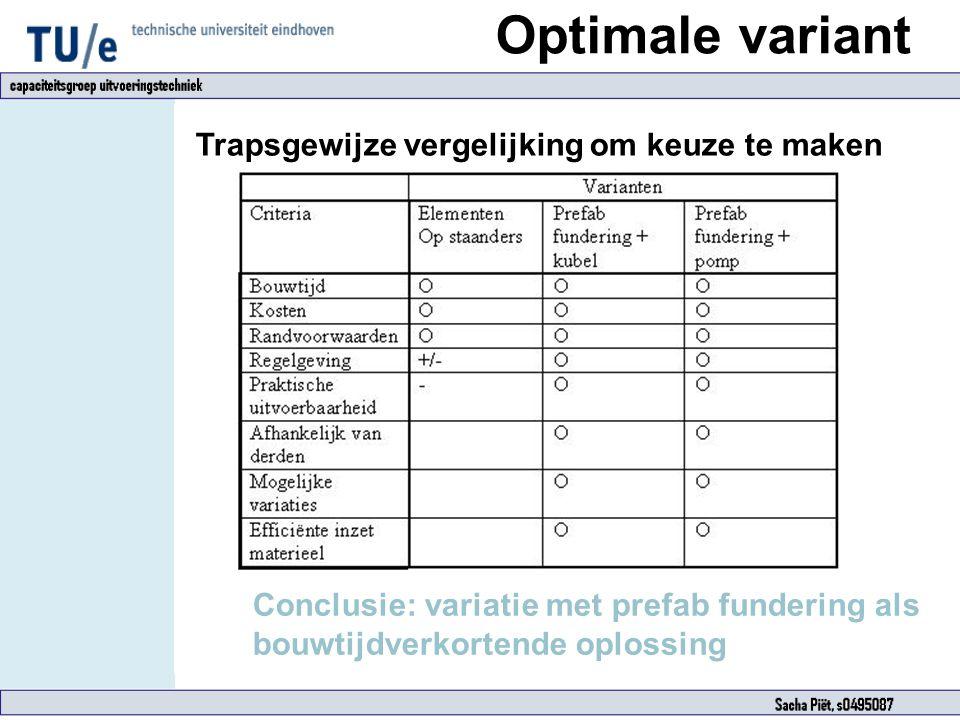 Optimale variant Trapsgewijze vergelijking om keuze te maken