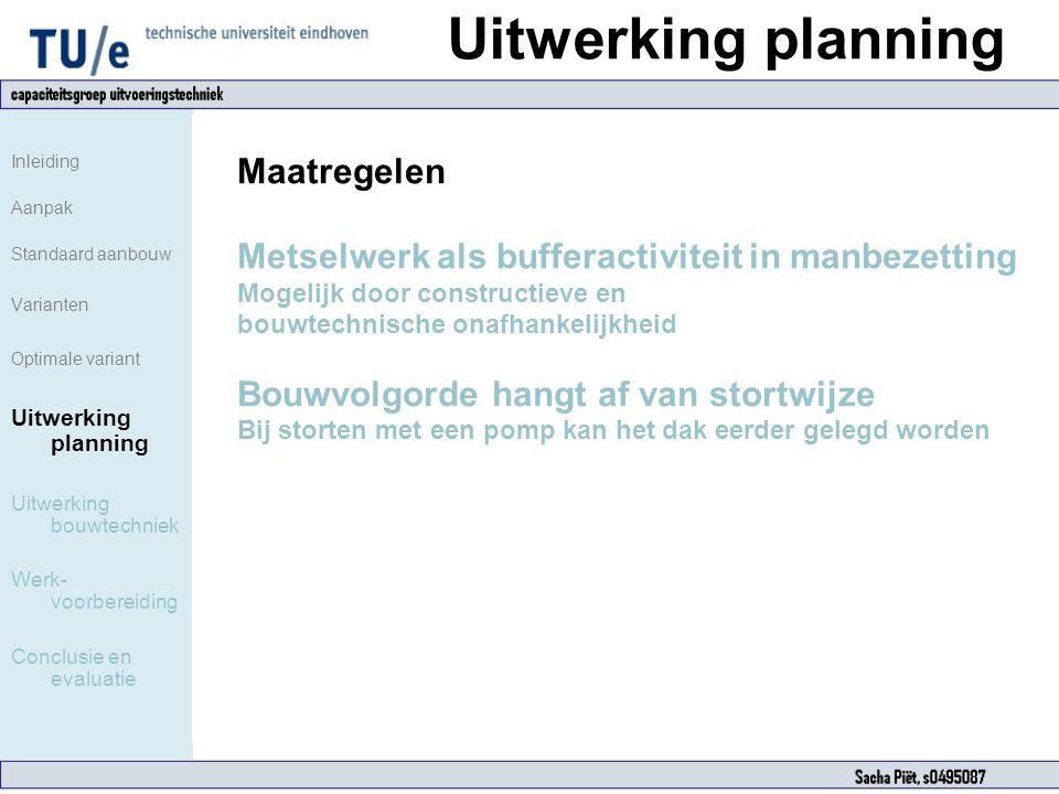 Uitwerking planning Maatregelen