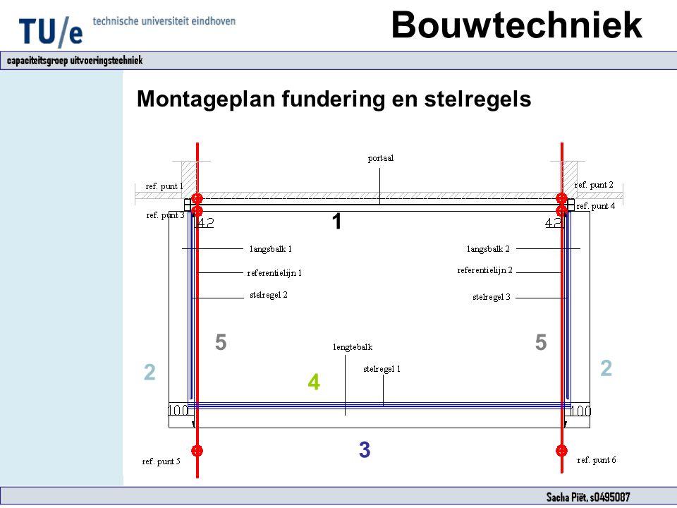 Bouwtechniek Montageplan fundering en stelregels 1 5 2 4 3