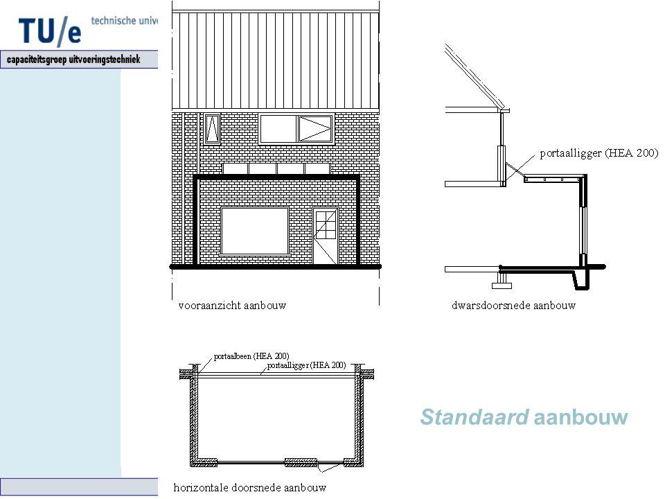 Aanpak Standaard aanbouw