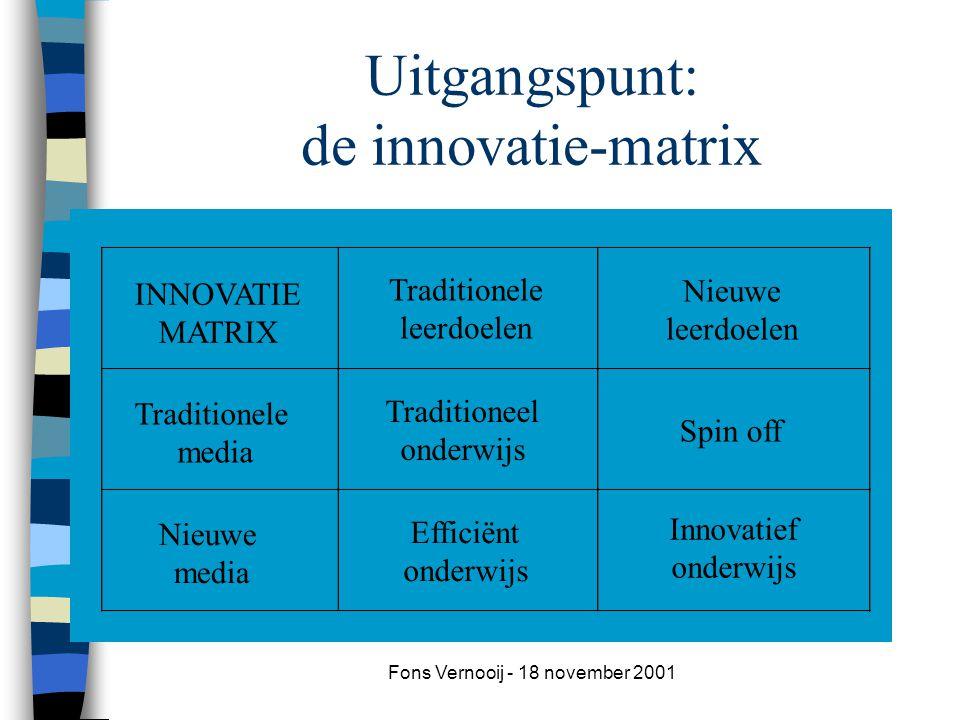 Uitgangspunt: de innovatie-matrix