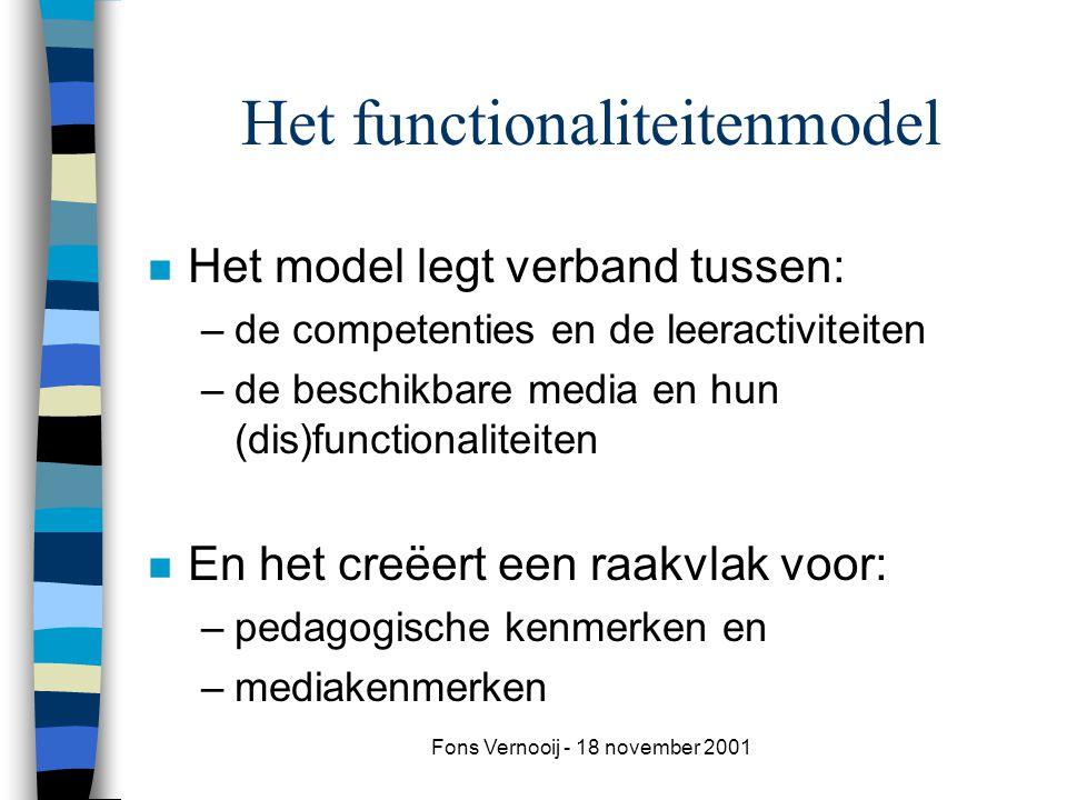 Het functionaliteitenmodel