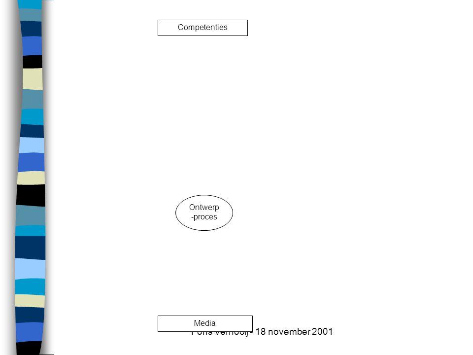 Fons Vernooij - 18 november 2001