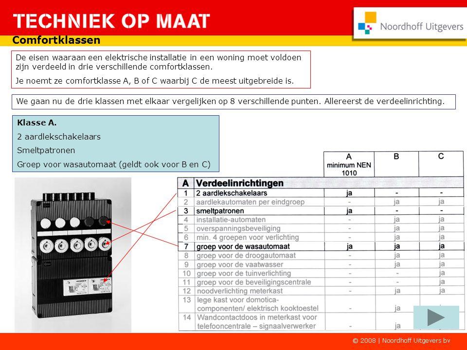 Comfortklassen De eisen waaraan een elektrische installatie in een woning moet voldoen zijn verdeeld in drie verschillende comfortklassen.