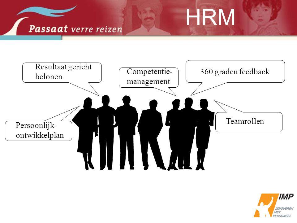HRM Resultaat gericht 360 graden feedback belonen Competentie-
