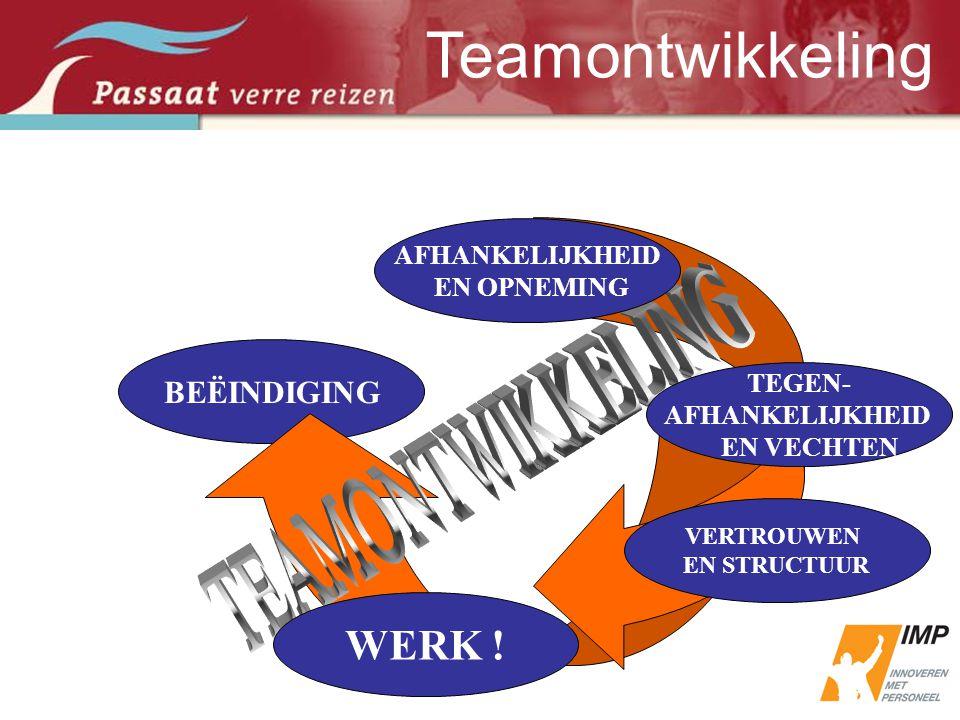 Teamontwikkeling TEAMONTWIKKELING WERK ! BEËINDIGING AFHANKELIJKHEID