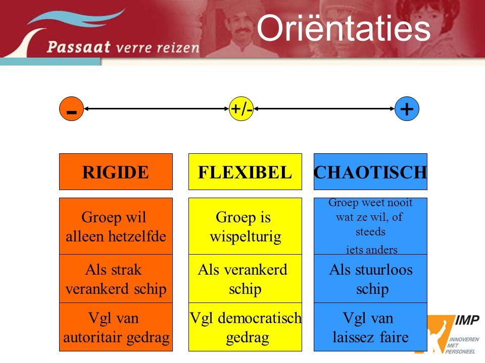 Oriëntaties - + +/- RIGIDE FLEXIBEL CHAOTISCH Groep wil